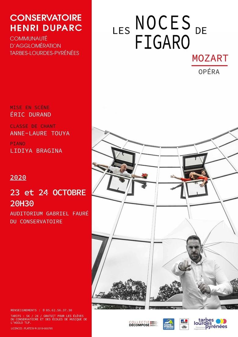 Les Noces de Figaro, version piano